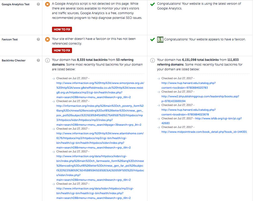 Search Engine Optimization (SEO) for Websites – Enterprise